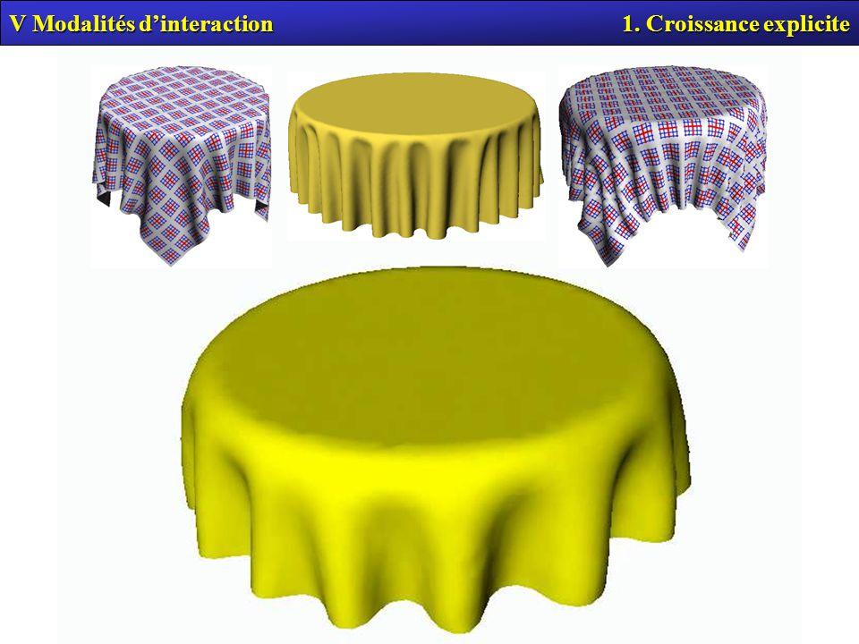 V Modalités d'interaction 1. Croissance explicite
