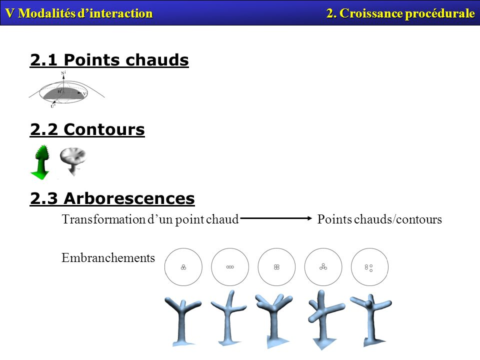 2.1 Points chauds 2.2 Contours 2.3 Arborescences