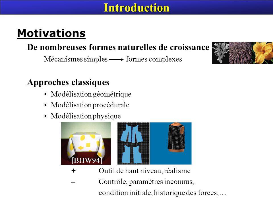 Introduction Motivations De nombreuses formes naturelles de croissance