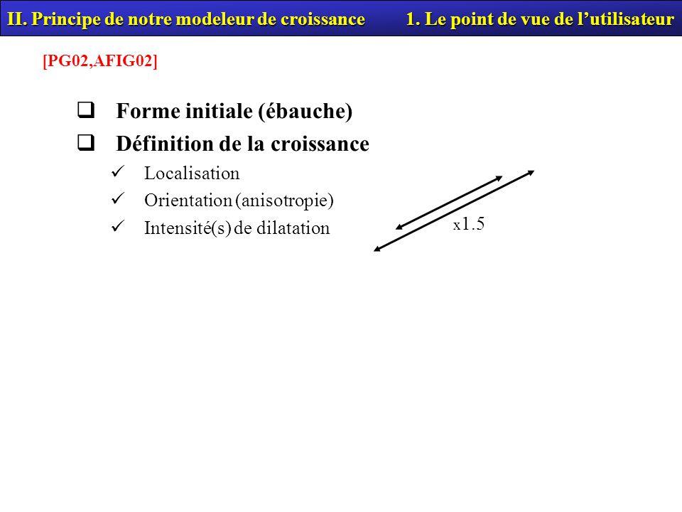 Forme initiale (ébauche) Définition de la croissance