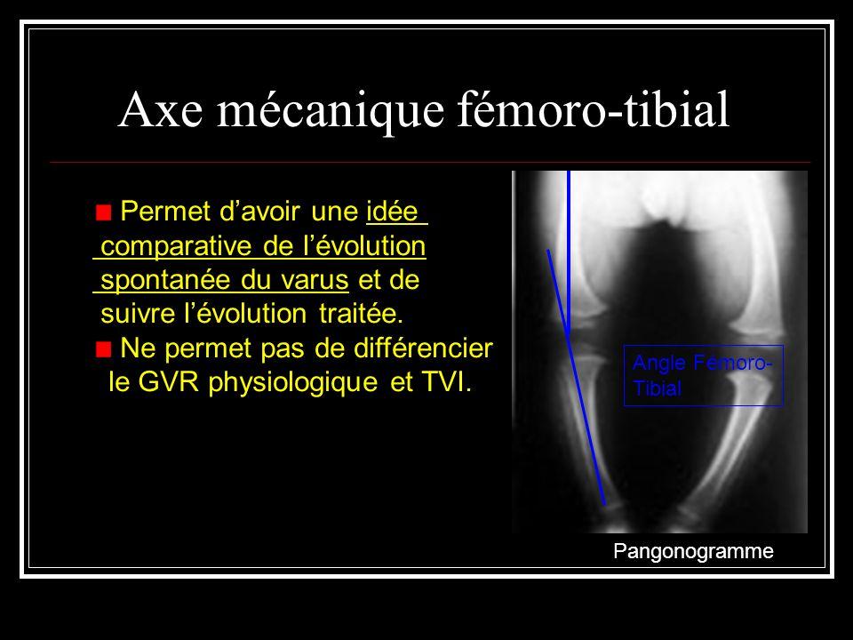 Axe mécanique fémoro-tibial