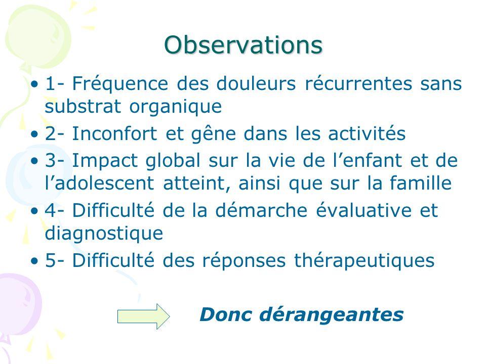 Observations 1- Fréquence des douleurs récurrentes sans substrat organique. 2- Inconfort et gêne dans les activités.