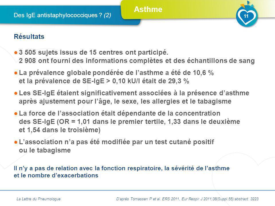 Des IgE antistaphylococciques (2)