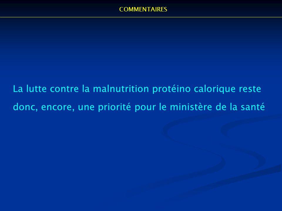 COMMENTAIRES La lutte contre la malnutrition protéino calorique reste donc, encore, une priorité pour le ministère de la santé.