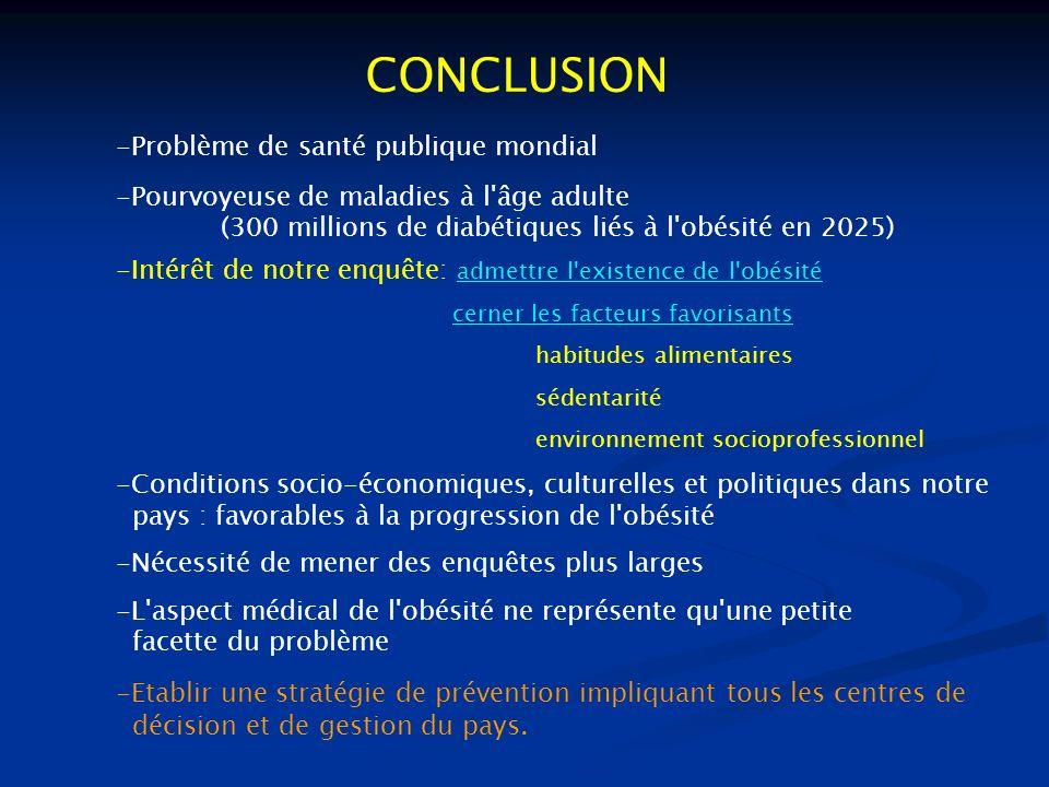 CONCLUSION -Problème de santé publique mondial