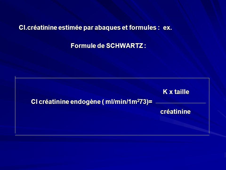 Cl.créatinine estimée par abaques et formules : ex.