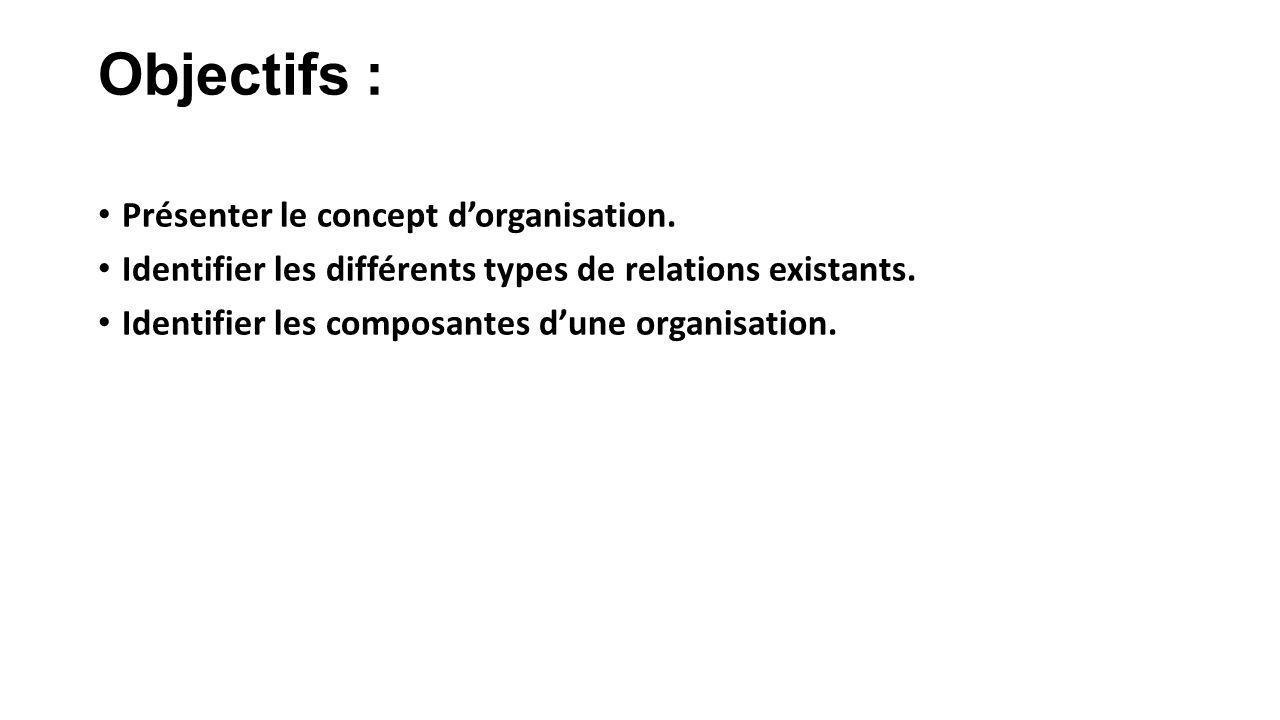 Objectifs : Présenter le concept d'organisation.