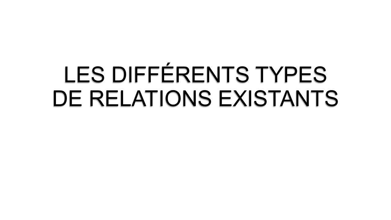 LES DIFFÉRENTS TYPES DE RELATIONS EXISTANTS