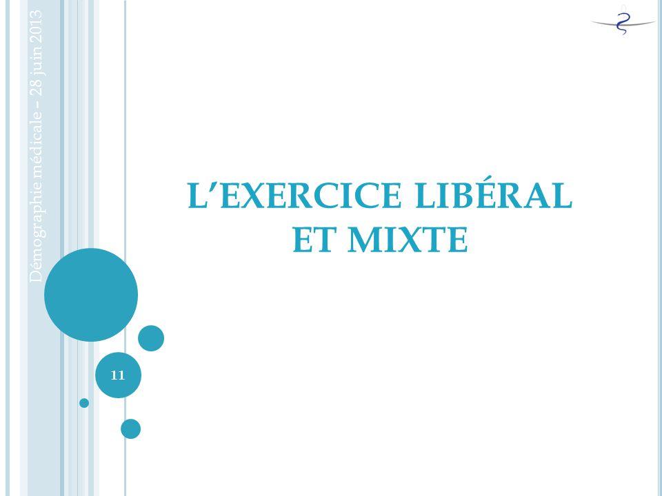 L'EXERCICE LIBÉRAL ET MIXTE