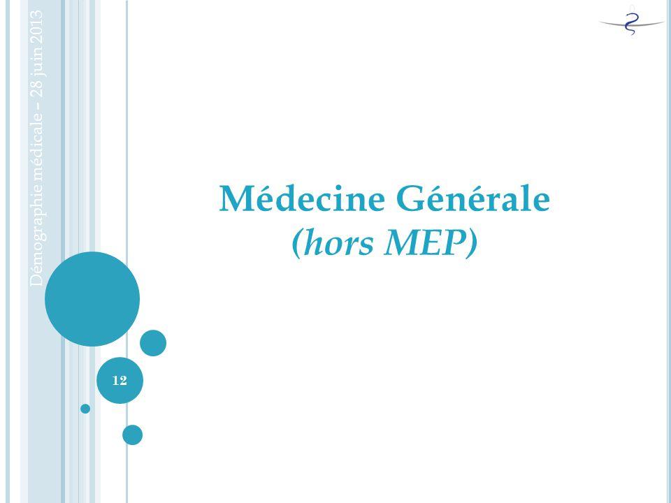 Médecine Générale (hors MEP)