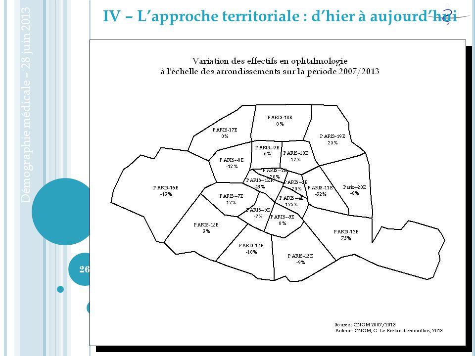 IV – L'approche territoriale : d'hier à aujourd'hui