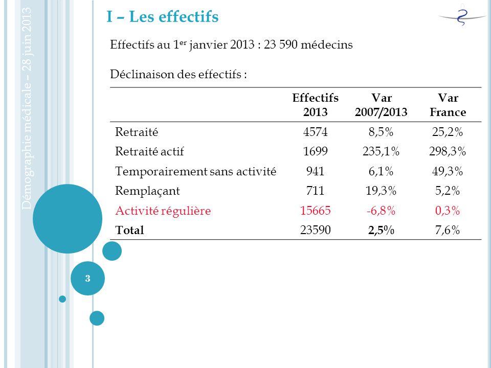 I – Les effectifs Effectifs au 1er janvier 2013 : 23 590 médecins