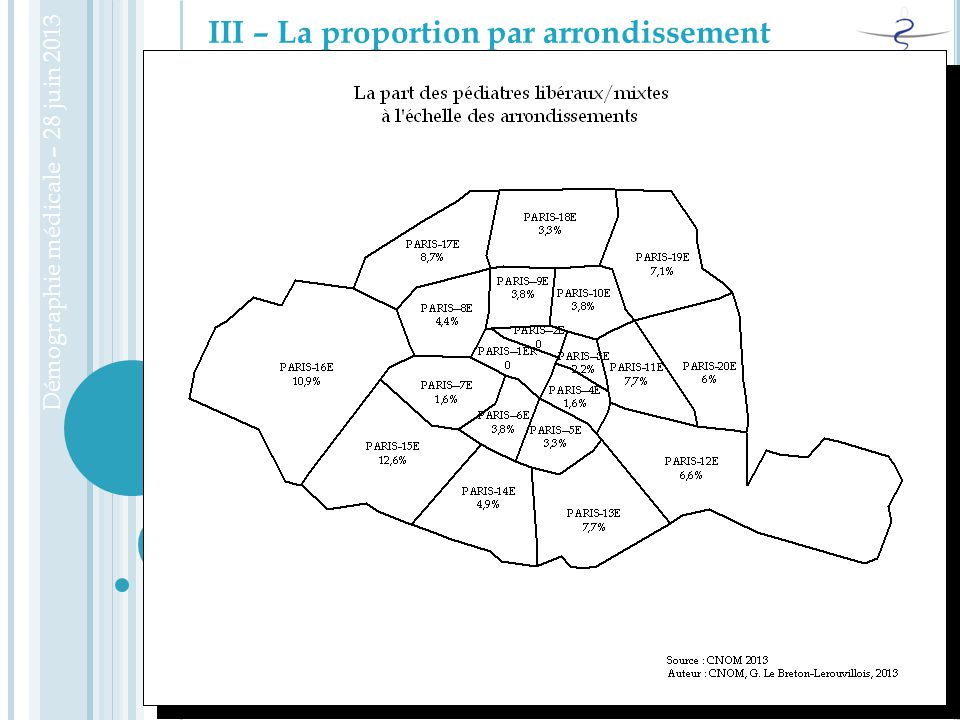 III – La proportion par arrondissement