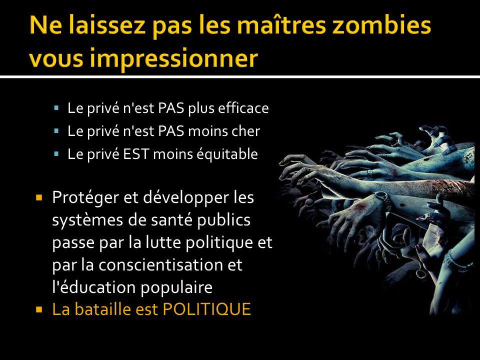 Ne laissez pas les maîtres zombies vous impressionner