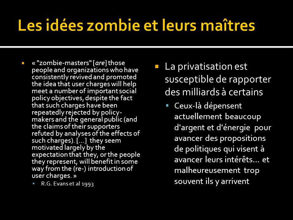Les idées zombie et leurs maîtres