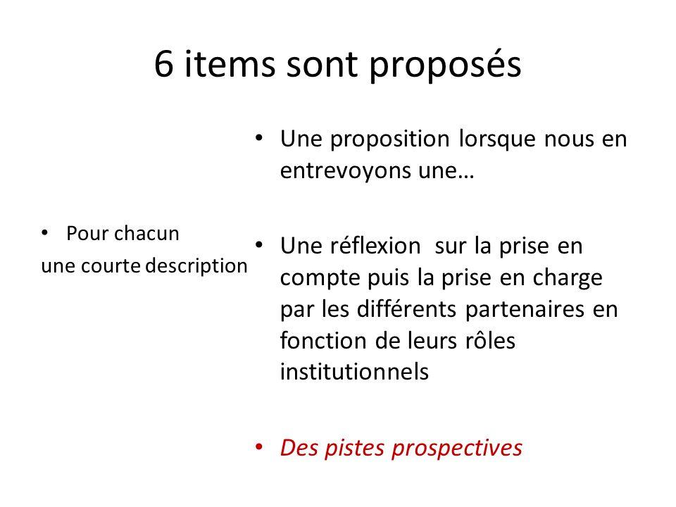 6 items sont proposés Une proposition lorsque nous en entrevoyons une…