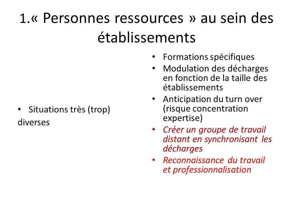 1.« Personnes ressources » au sein des établissements