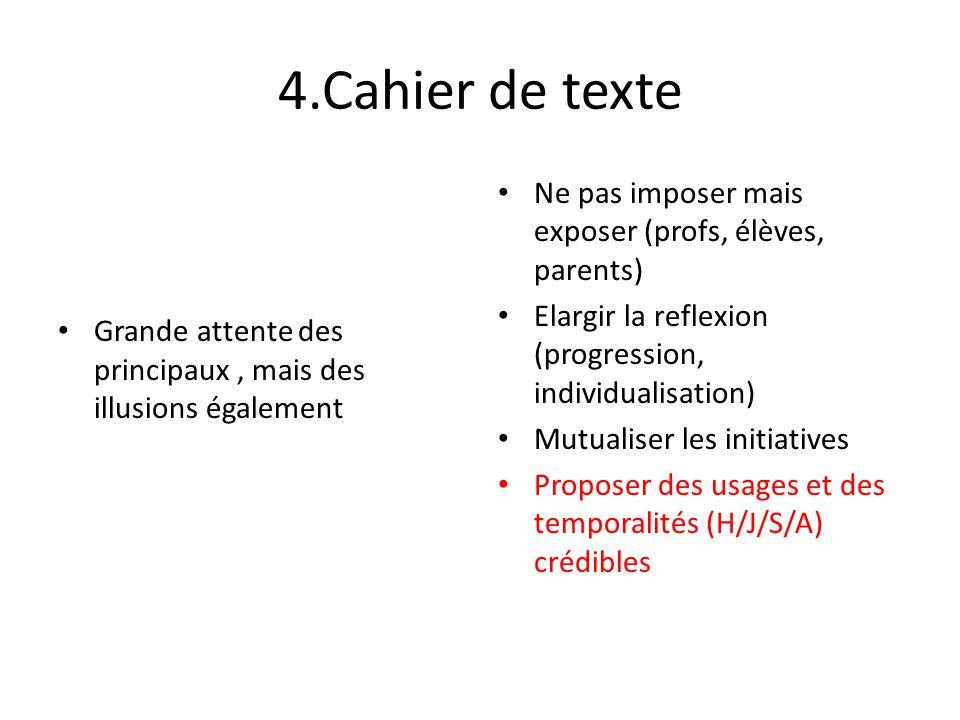 4.Cahier de texte Ne pas imposer mais exposer (profs, élèves, parents)