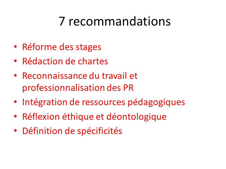 7 recommandations Réforme des stages Rédaction de chartes
