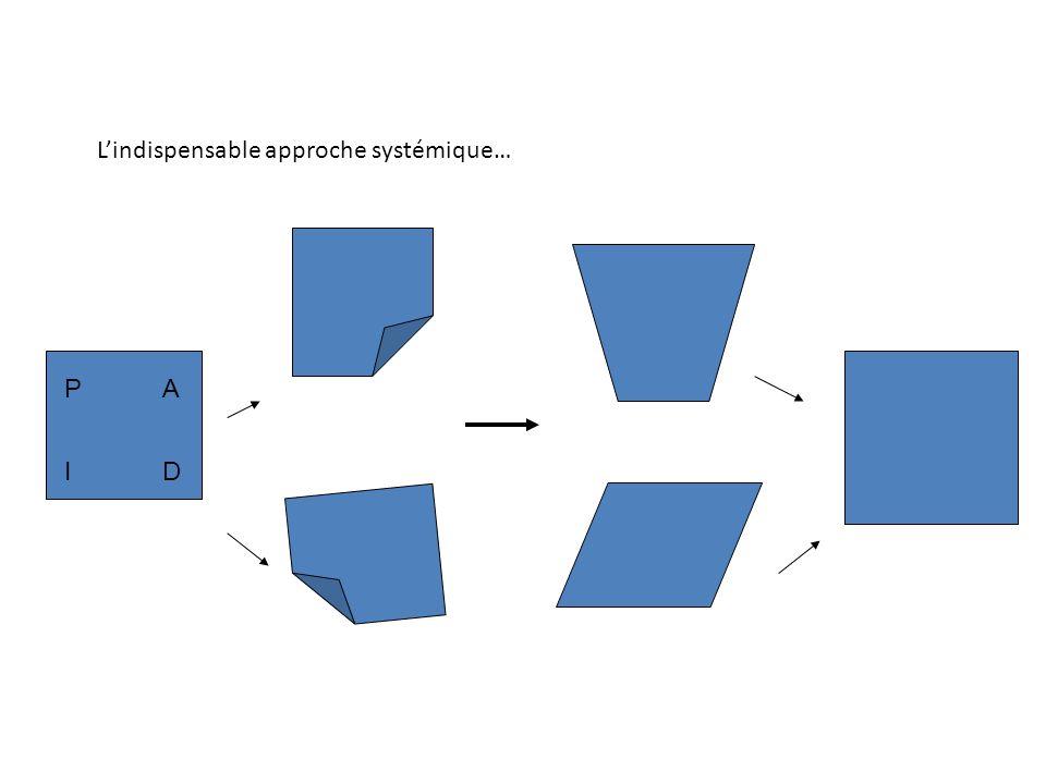 L'indispensable approche systémique…