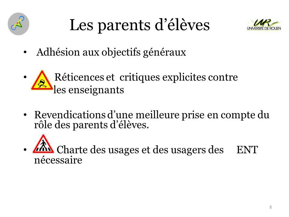 Les parents d'élèves Adhésion aux objectifs généraux