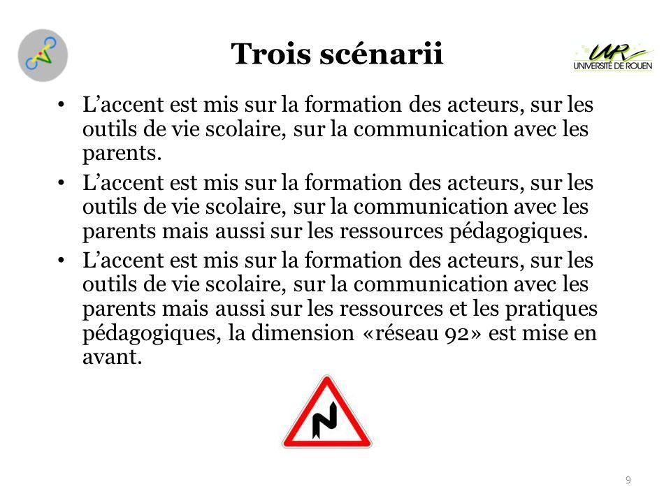 Trois scénarii L'accent est mis sur la formation des acteurs, sur les outils de vie scolaire, sur la communication avec les parents.