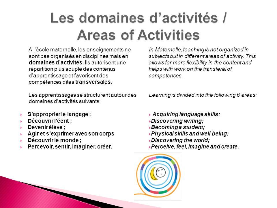 Les domaines d'activités / Areas of Activities