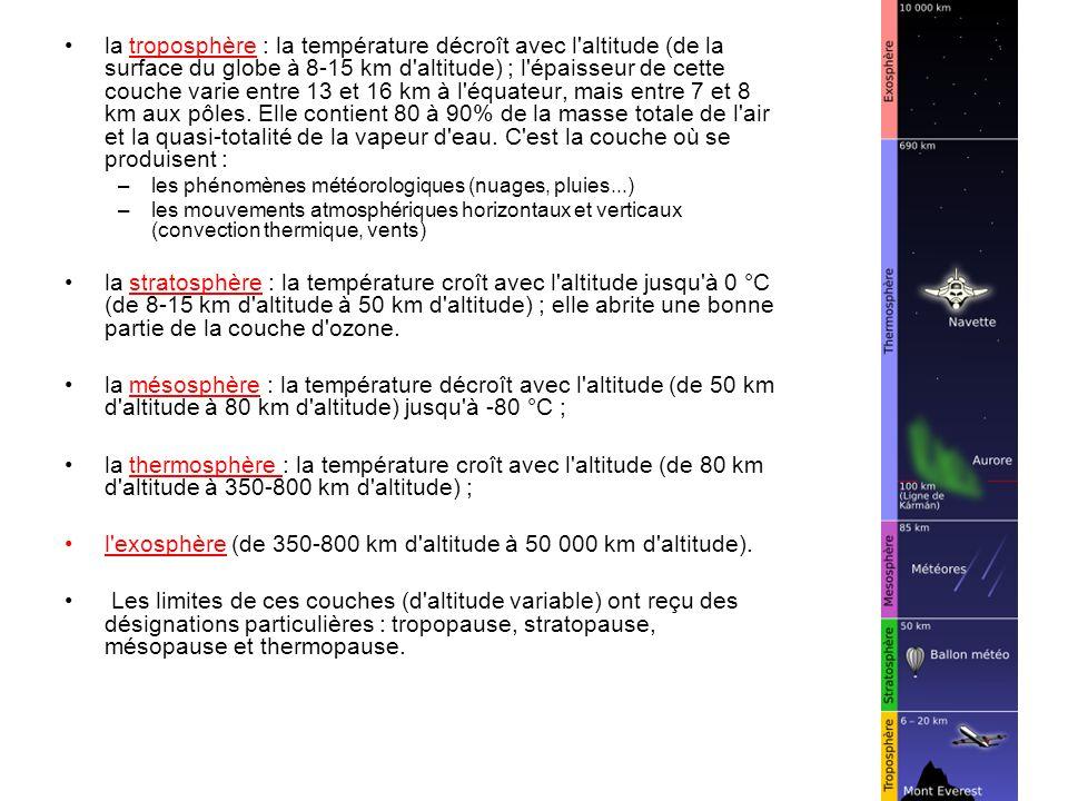 l exosphère (de 350-800 km d altitude à 50 000 km d altitude).