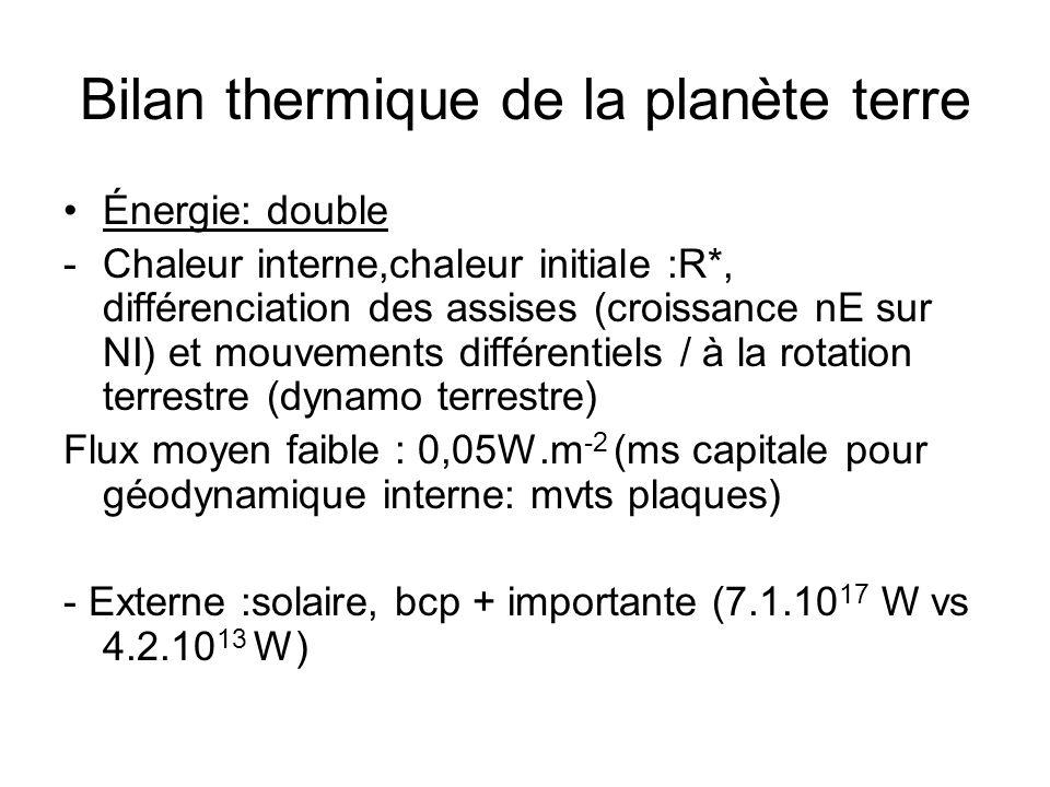 Bilan thermique de la planète terre