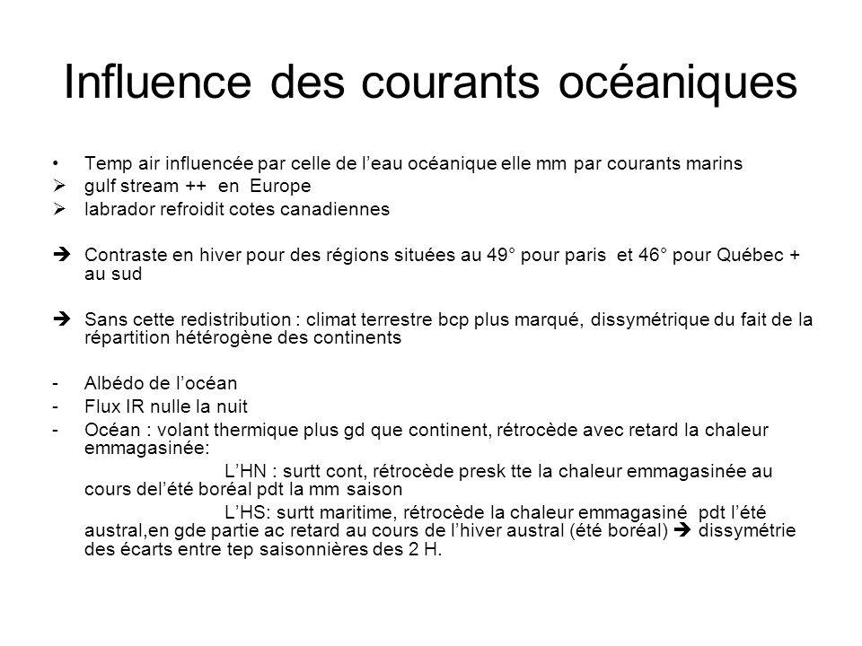 Influence des courants océaniques