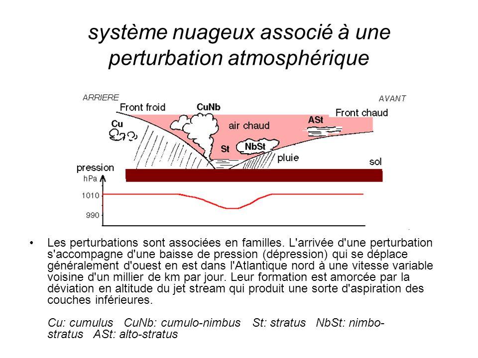 système nuageux associé à une perturbation atmosphérique