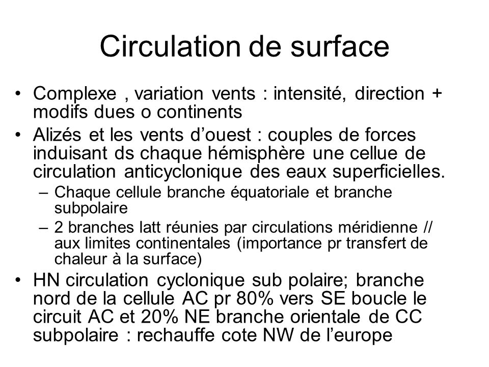 Circulation de surface