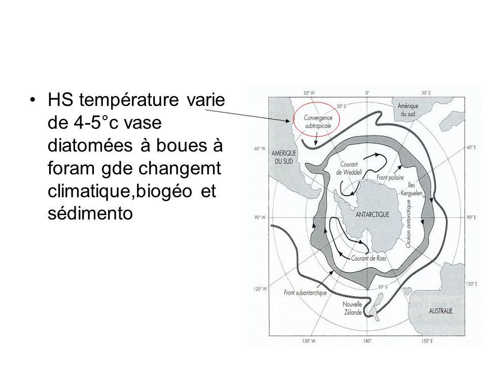 HS température varie de 4-5°c vase diatomées à boues à foram gde changemt climatique,biogéo et sédimento