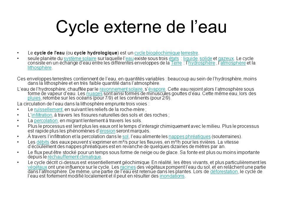 Cycle externe de l'eau Le cycle de l eau (ou cycle hydrologique) est un cycle biogéochimique terrestre.