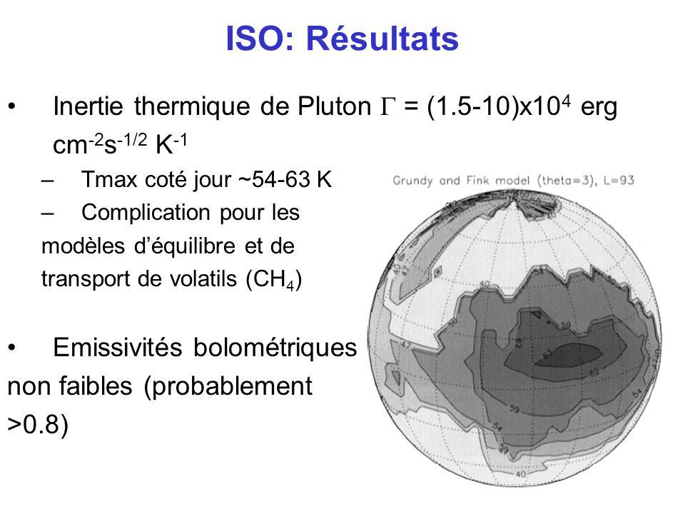 ISO: Résultats Inertie thermique de Pluton  = (1.5-10)x104 erg