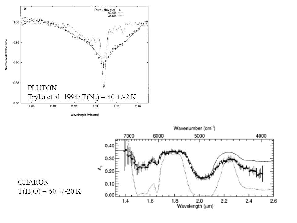 PLUTON Tryka et al. 1994: T(N2) = 40 +/-2 K CHARON T(H2O) = 60 +/-20 K