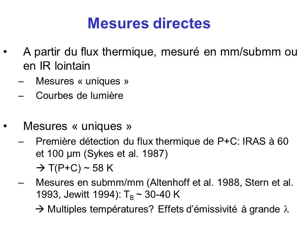 Mesures directes A partir du flux thermique, mesuré en mm/submm ou en IR lointain. Mesures « uniques »