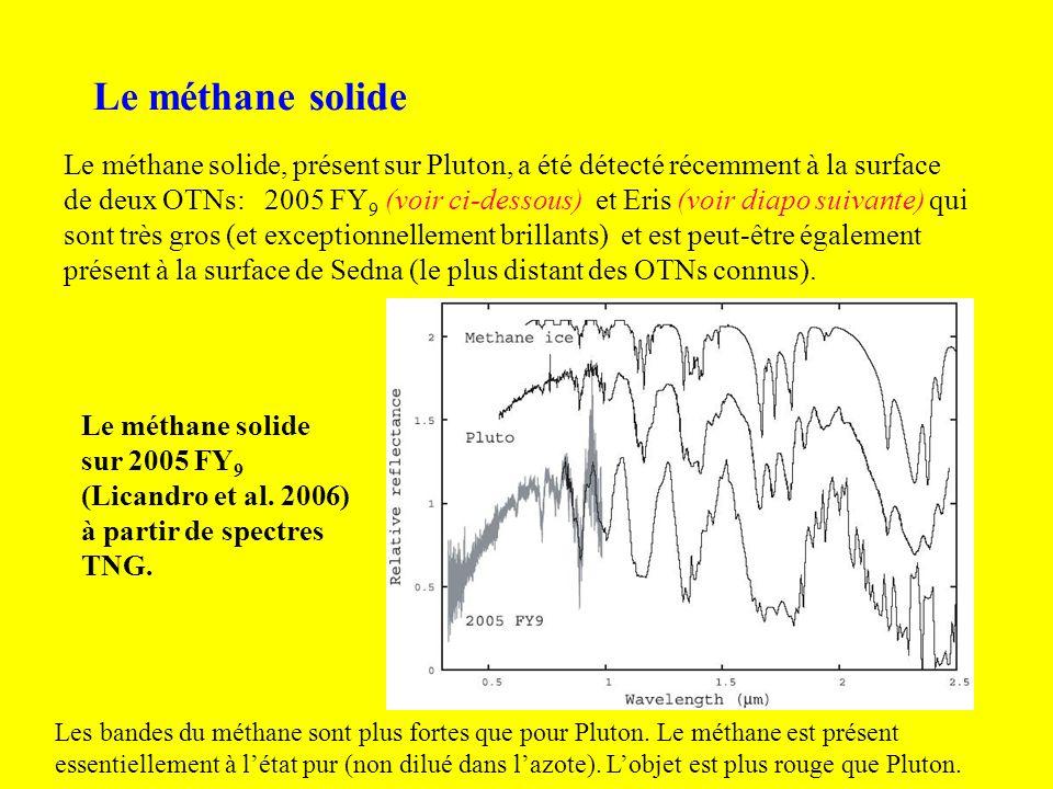 Le méthane solide