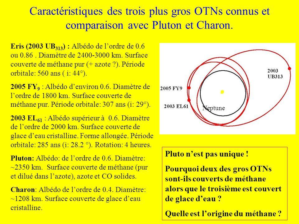 Caractéristiques des trois plus gros OTNs connus et comparaison avec Pluton et Charon.