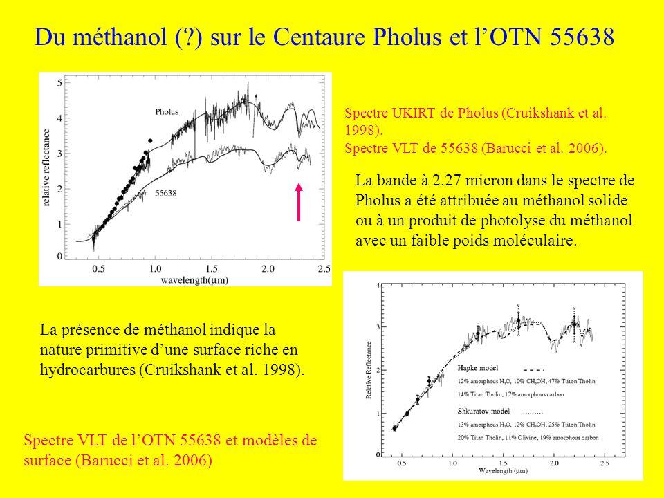 Du méthanol ( ) sur le Centaure Pholus et l'OTN 55638