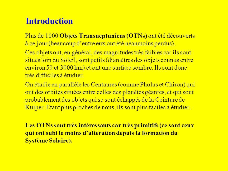 Introduction Plus de 1000 Objets Transneptuniens (OTNs) ont été découverts à ce jour (beaucoup d'entre eux ont été néanmoins perdus).