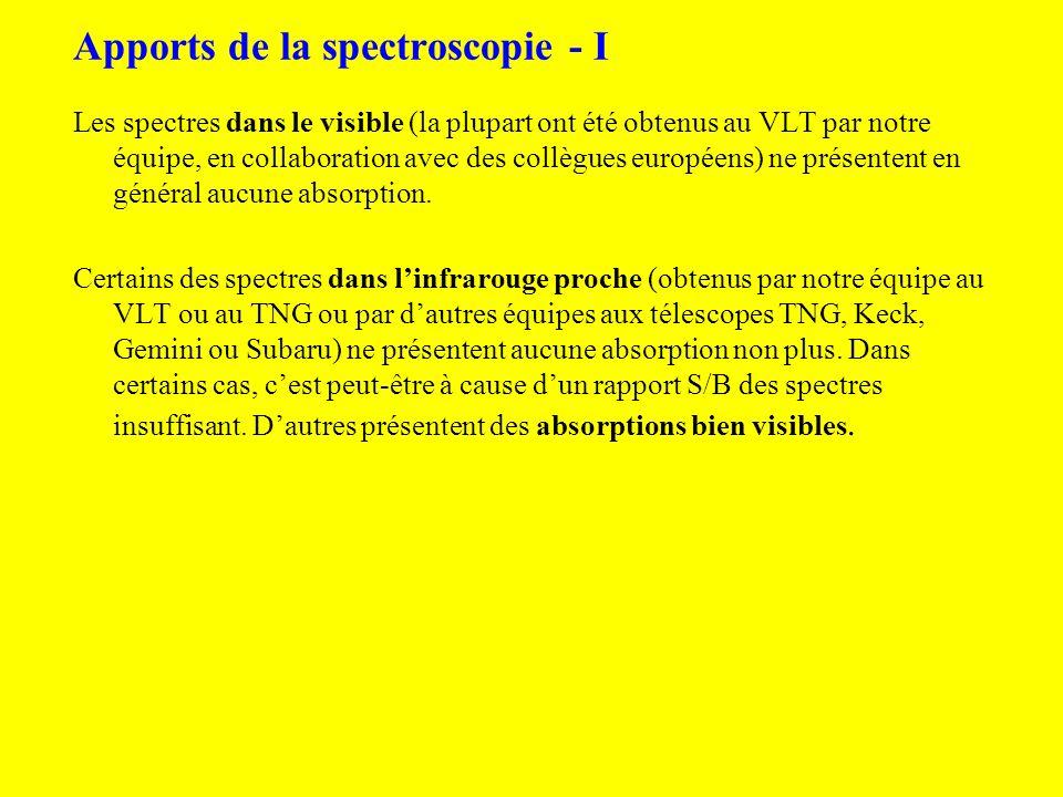 Apports de la spectroscopie - I