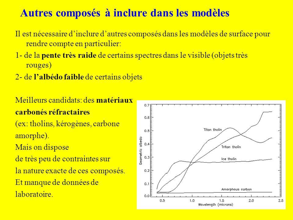 Autres composés à inclure dans les modèles