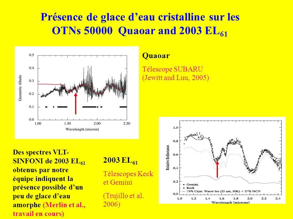 Présence de glace d'eau cristalline sur les OTNs 50000 Quaoar and 2003 EL61