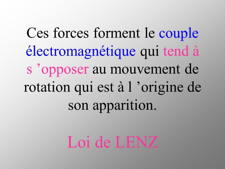 Ces forces forment le couple électromagnétique qui tend à s 'opposer au mouvement de rotation qui est à l 'origine de son apparition.