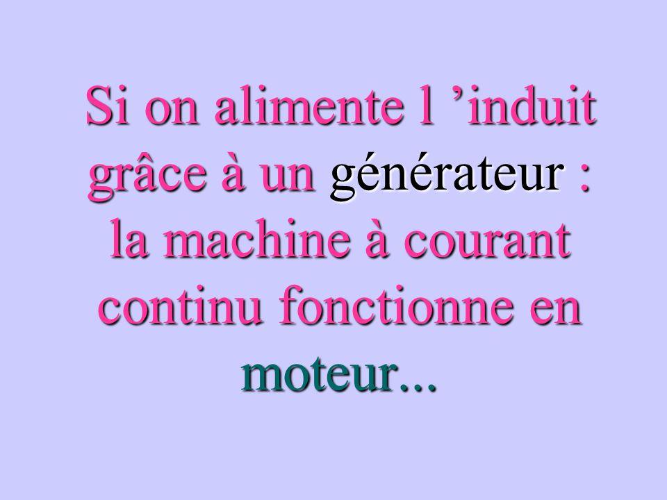 Si on alimente l 'induit grâce à un générateur : la machine à courant continu fonctionne en moteur...