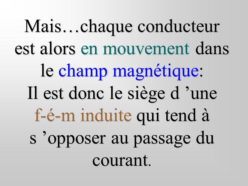 Mais…chaque conducteur est alors en mouvement dans le champ magnétique: Il est donc le siège d 'une f-é-m induite qui tend à s 'opposer au passage du courant.