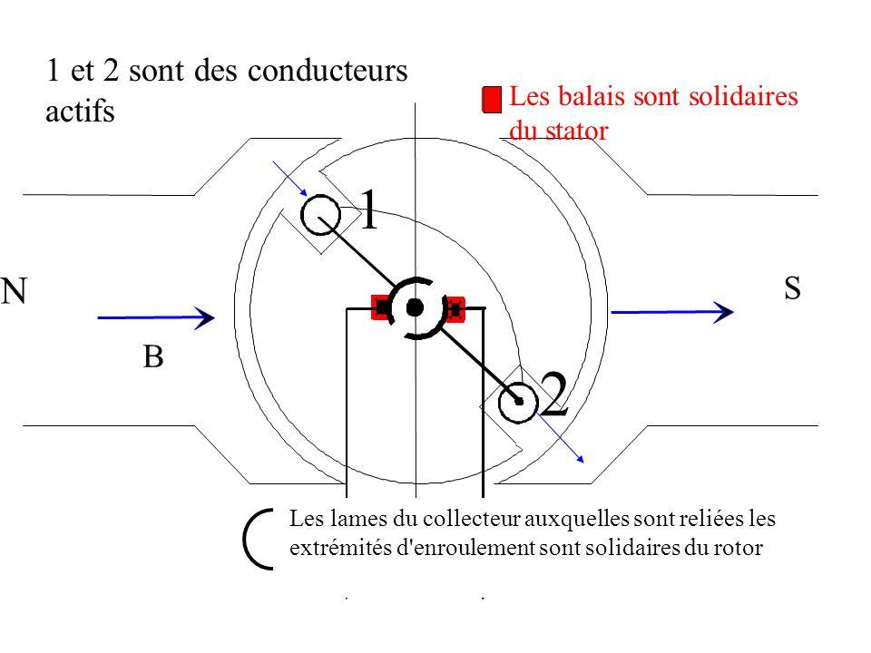 2 1 N 1 et 2 sont des conducteurs actifs S B