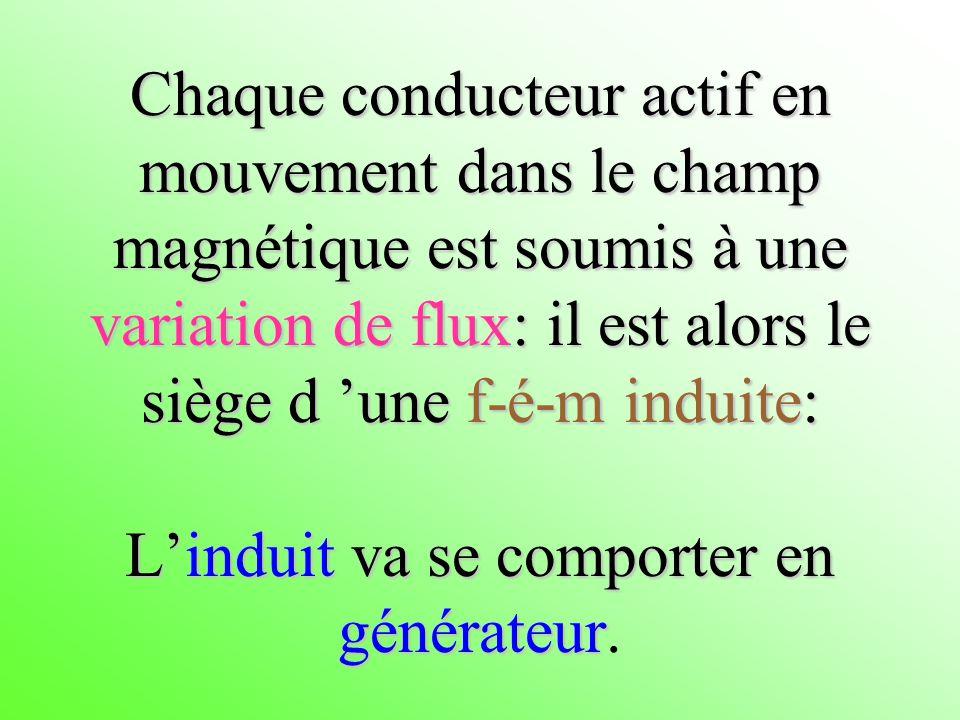 Chaque conducteur actif en mouvement dans le champ magnétique est soumis à une variation de flux: il est alors le siège d 'une f-é-m induite: L'induit va se comporter en générateur.