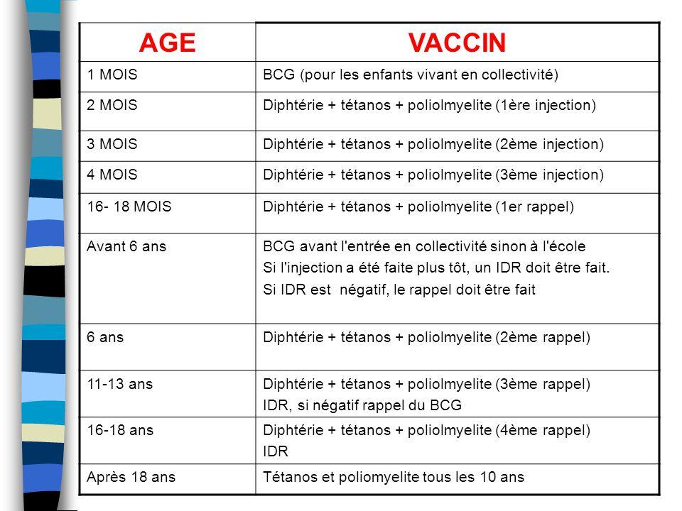 AGE VACCIN 1 MOIS BCG (pour les enfants vivant en collectivité) 2 MOIS